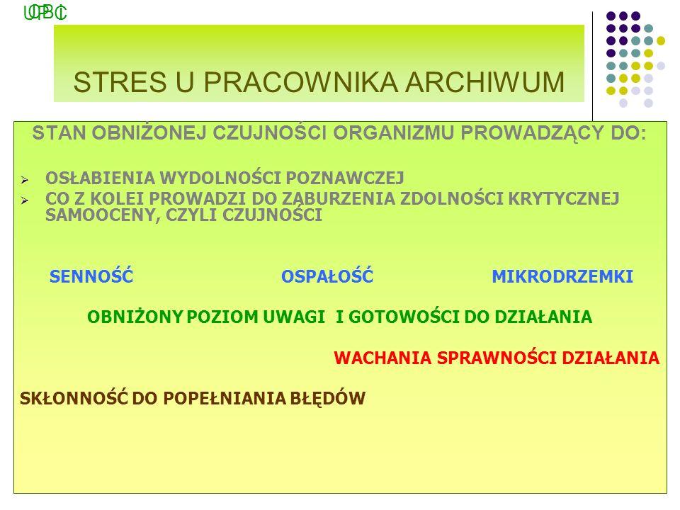 STRES U PRACOWNIKA ARCHIWUM