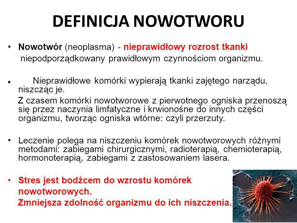 DEFINICJA NOWOTWORUNowotwór (neoplasma) - nieprawidłowy rozrost tkanki. niepodporządkowany prawidłowym czynnościom organizmu.