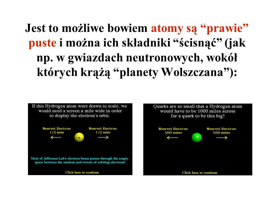Jest to możliwe bowiem atomy są prawie puste i można ich składniki ścisnąć (jak np.