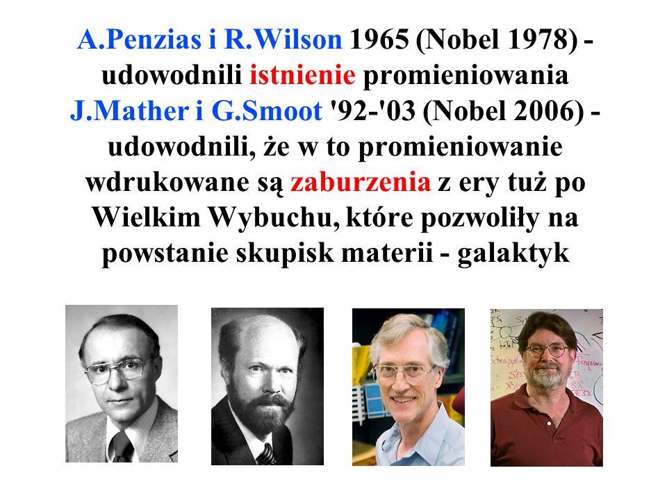 A.Penzias i R.Wilson 1965 (Nobel 1978) - udowodnili istnienie promieniowania J.Mather i G.Smoot 92- 03 (Nobel 2006) - udowodnili, że w to promieniowanie wdrukowane są zaburzenia z ery tuż po Wielkim Wybuchu, które pozwoliły na powstanie skupisk materii - galaktyk