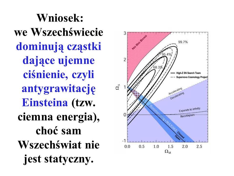 Wniosek: we Wszechświecie dominują cząstki dające ujemne ciśnienie, czyli antygrawitację Einsteina (tzw.