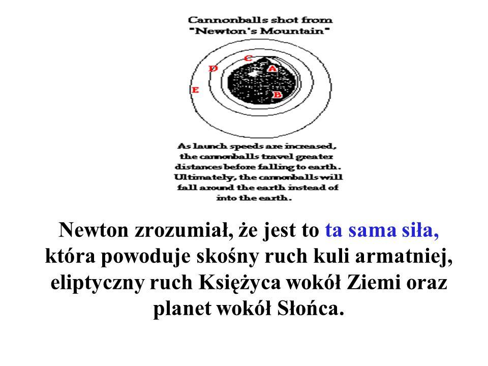 Newton zrozumiał, że jest to ta sama siła, która powoduje skośny ruch kuli armatniej, eliptyczny ruch Księżyca wokół Ziemi oraz planet wokół Słońca.