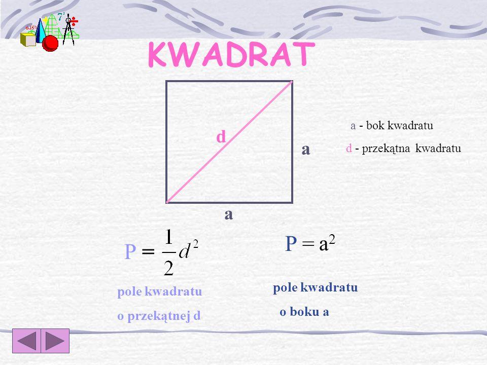 KWADRAT P = a2 P = d a d - przekątna kwadratu a - bok kwadratu
