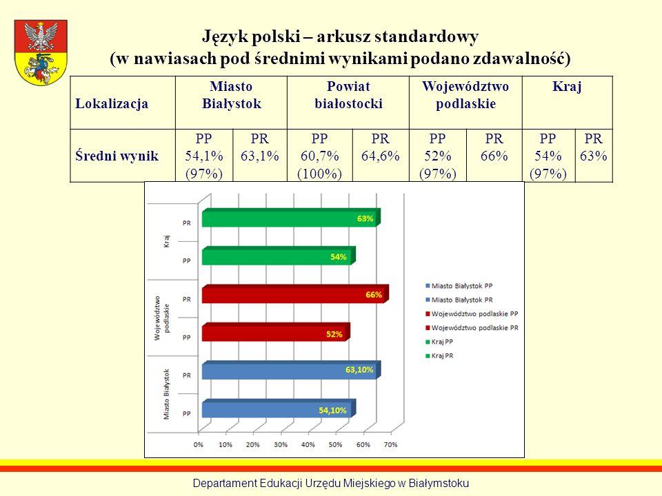 Język polski – arkusz standardowy