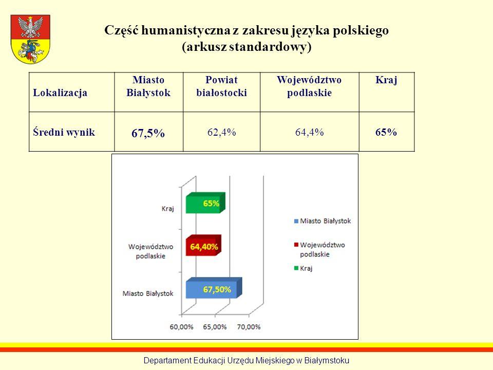 Część humanistyczna z zakresu języka polskiego (arkusz standardowy)