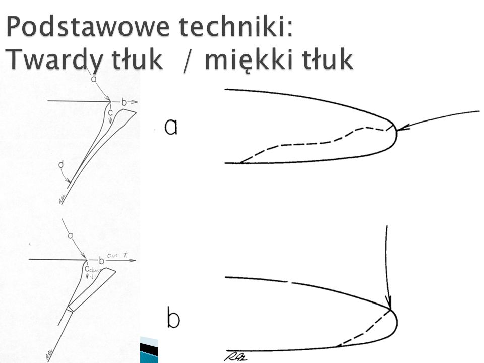 Podstawowe techniki: Twardy tłuk / miękki tłuk