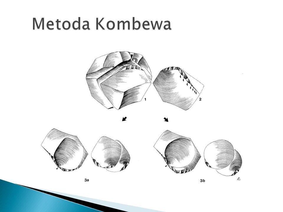 Metoda Kombewa