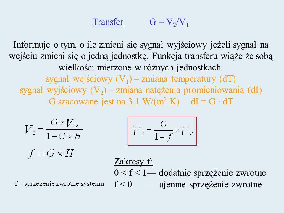 sygnał wejściowy (V1) – zmiana temperatury (dT)