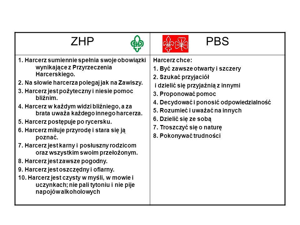 ZHP PBS. 1. Harcerz sumiennie spełnia swoje obowiązki wynikające z Przyrzeczenia Harcerskiego. 2. Na słowie harcerza polegaj jak na Zawiszy.