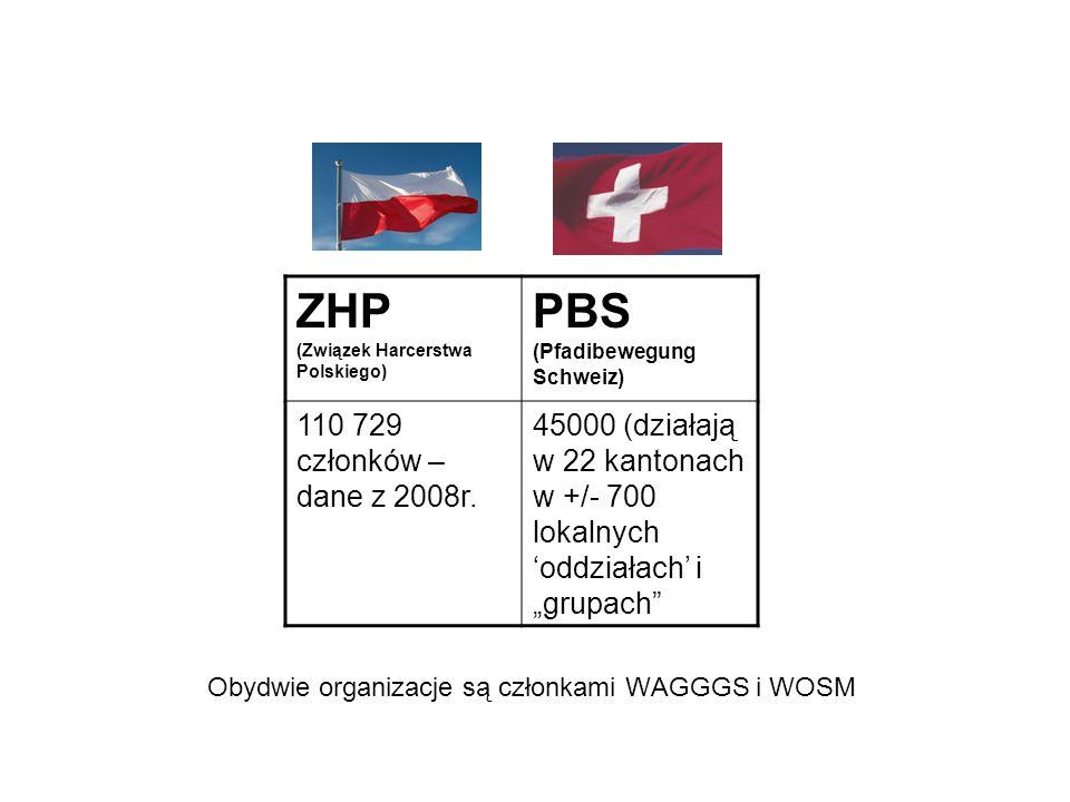 ZHP (Związek Harcerstwa Polskiego) PBS (Pfadibewegung Schweiz)