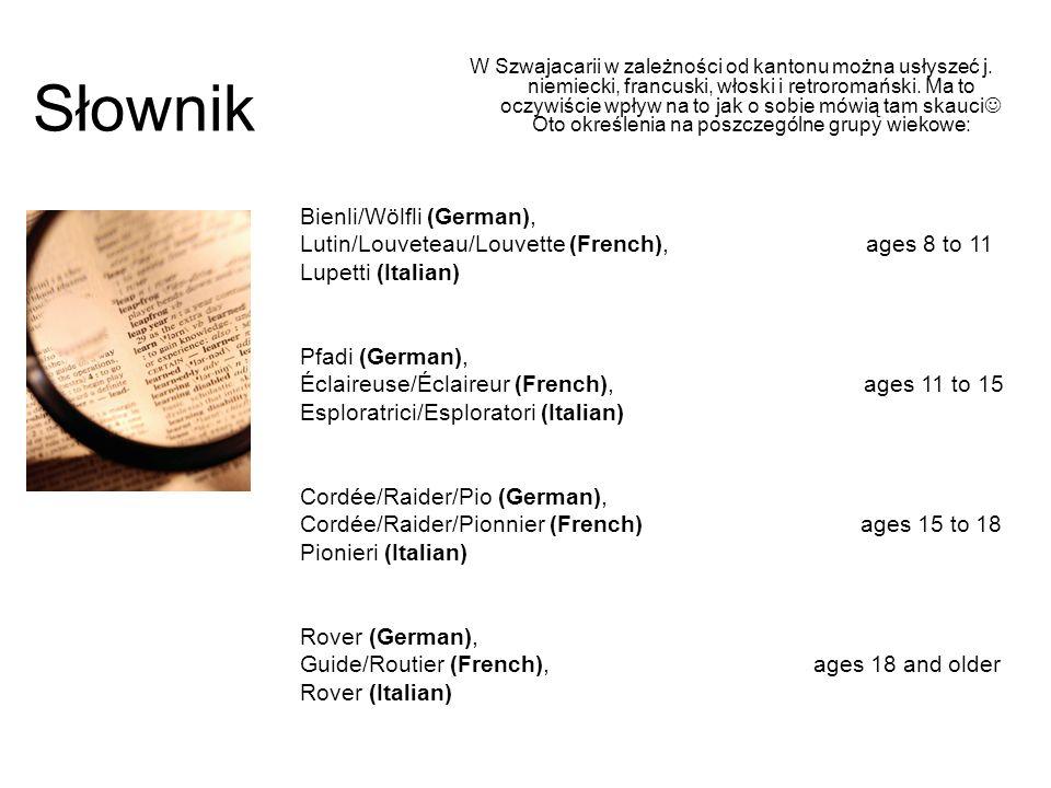 Słownik Bienli/Wölfli (German),