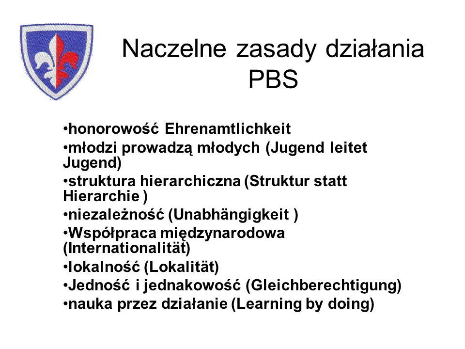 Naczelne zasady działania PBS