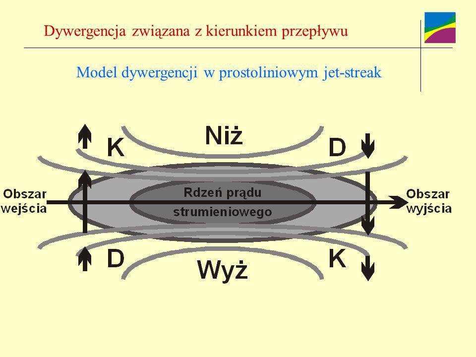 Dywergencja związana z kierunkiem przepływu