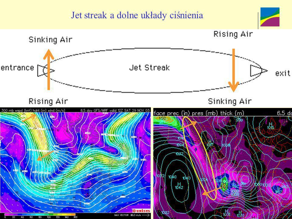 Jet streak a dolne układy ciśnienia