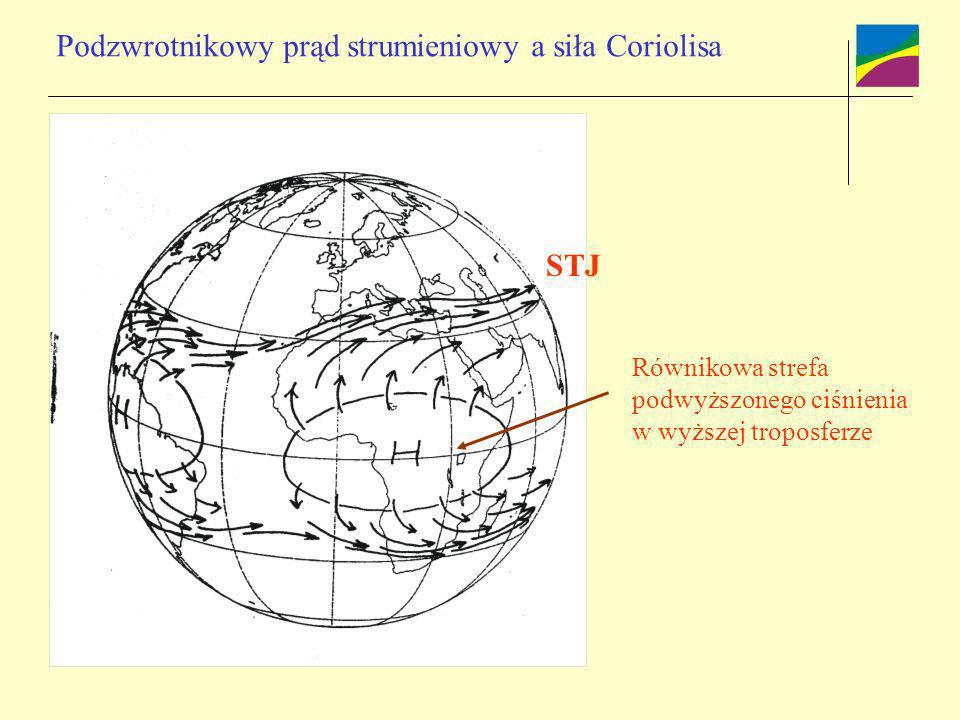 Podzwrotnikowy prąd strumieniowy a siła Coriolisa