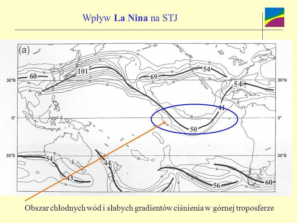Wpływ La Nina na STJ Obszar chłodnych wód i słabych gradientów ciśnienia w górnej troposferze