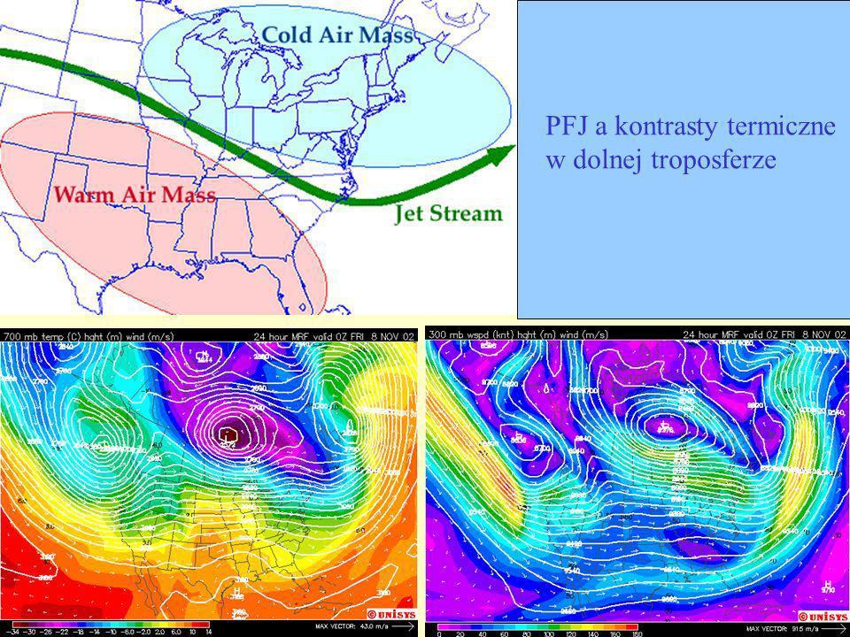 PFJ a kontrasty termiczne