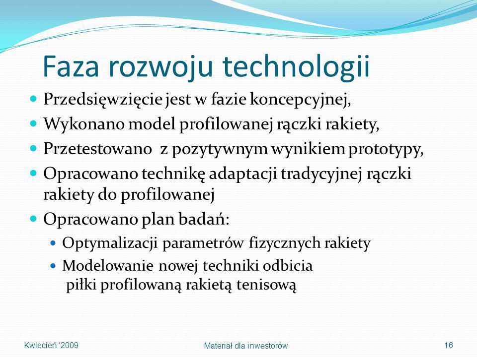 Faza rozwoju technologii
