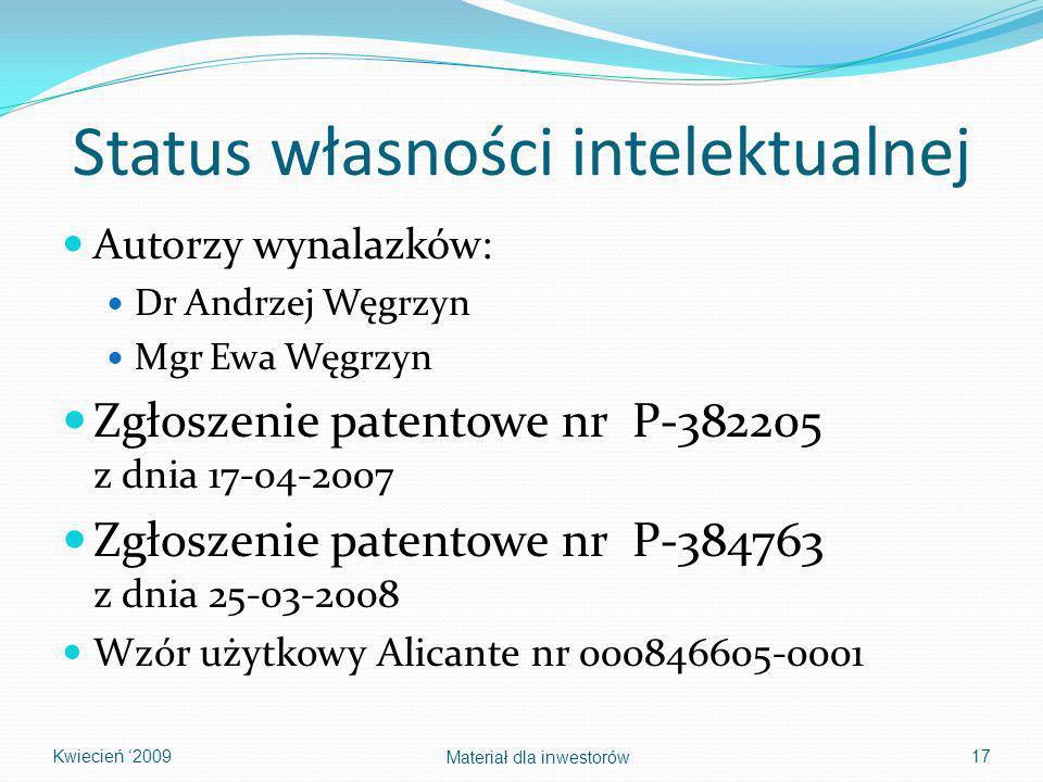Status własności intelektualnej