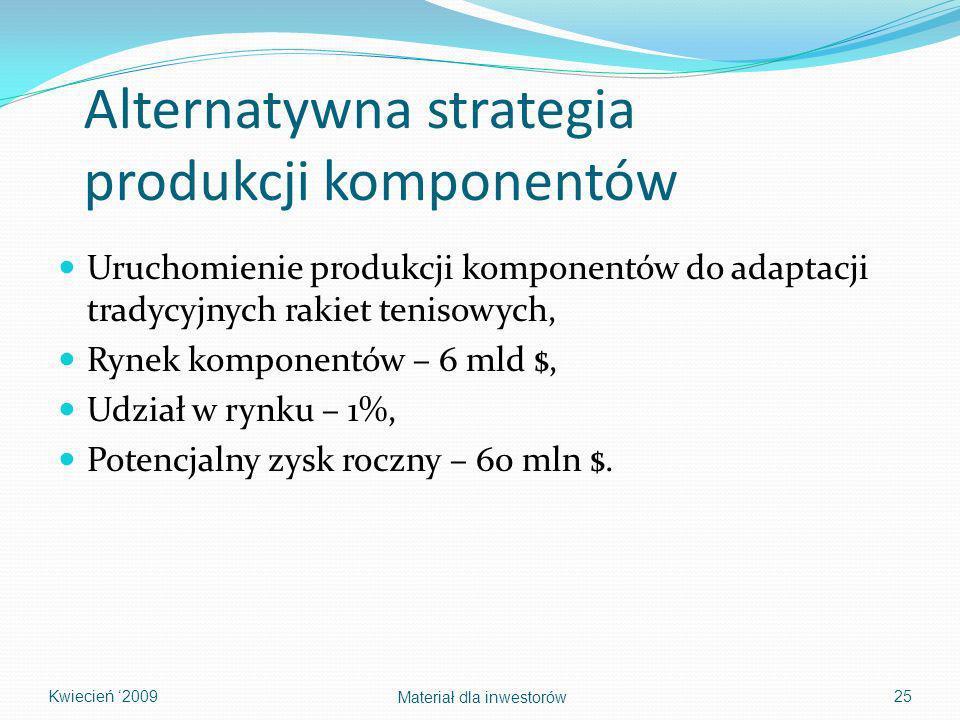Alternatywna strategia produkcji komponentów