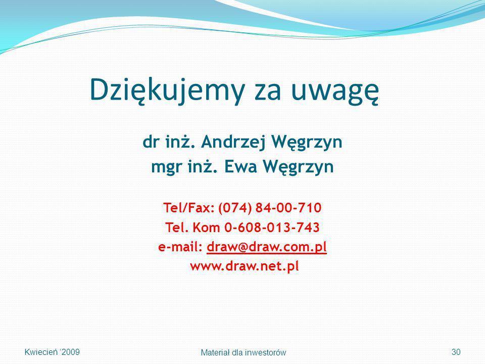 e-mail: draw@draw.com.pl