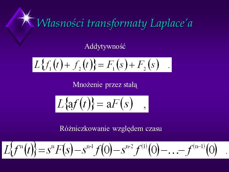Własności transformaty Laplace'a
