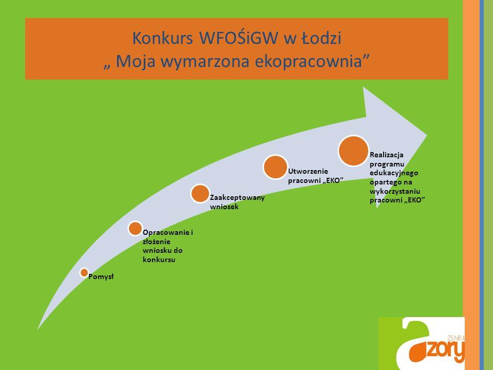 """Konkurs WFOŚiGW w Łodzi """" Moja wymarzona ekopracownia"""