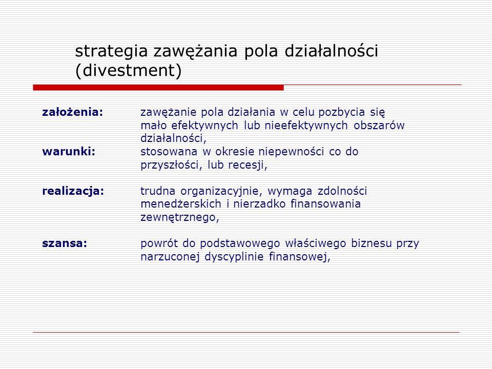 strategia zawężania pola działalności (divestment)