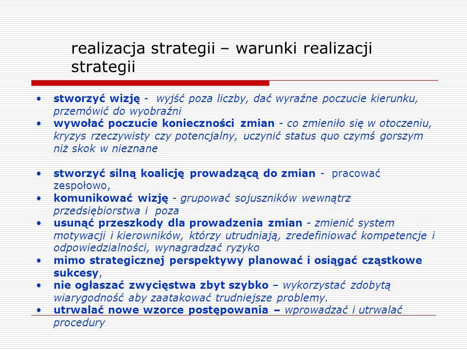 realizacja strategii – warunki realizacji strategii