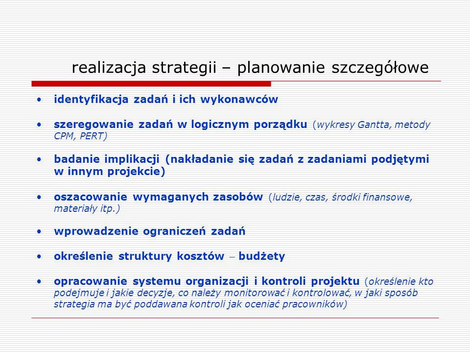 realizacja strategii – planowanie szczegółowe