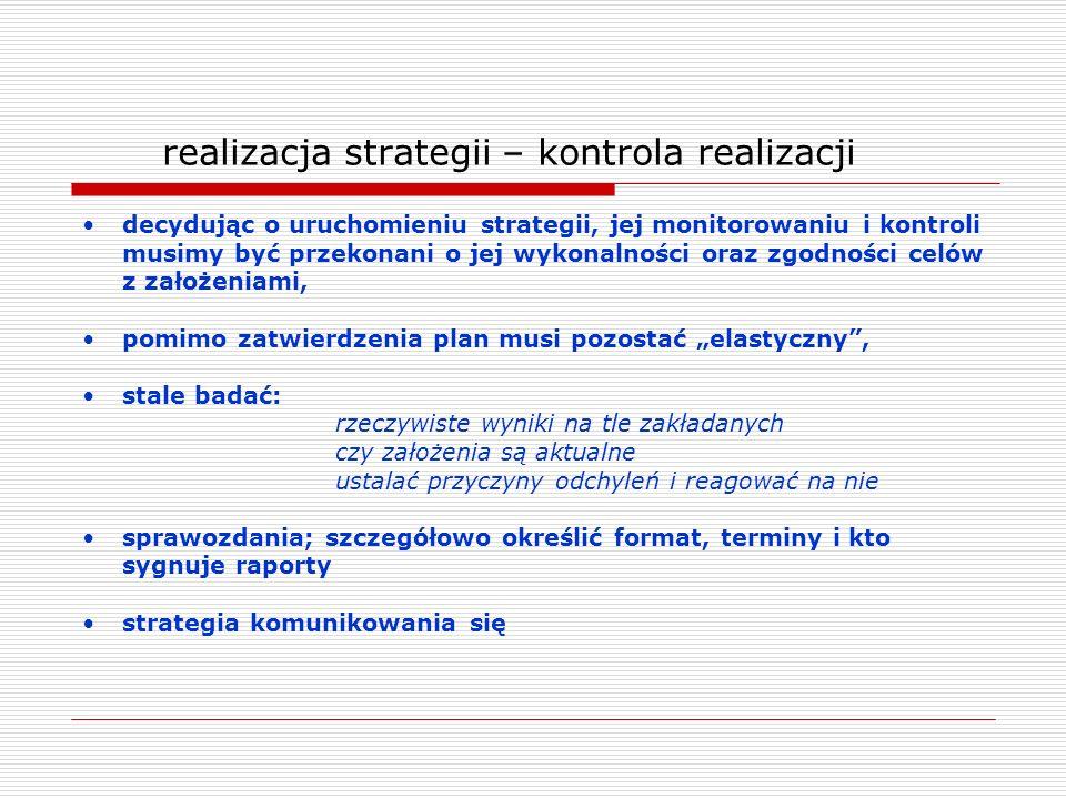 realizacja strategii – kontrola realizacji