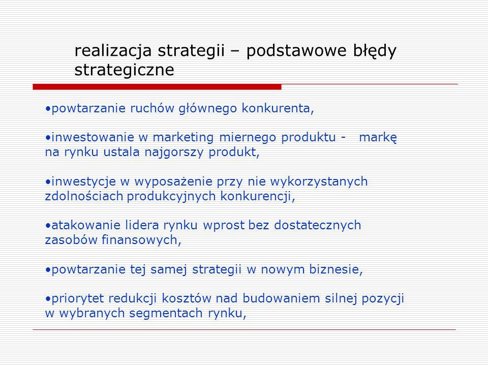 realizacja strategii – podstawowe błędy strategiczne