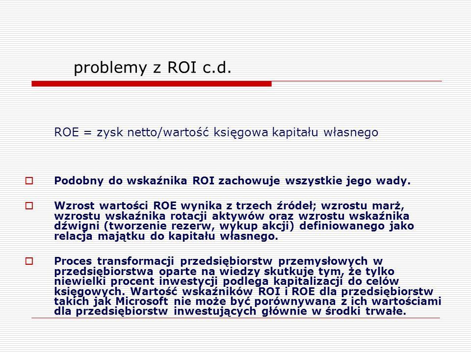 problemy z ROI c.d. ROE = zysk netto/wartość księgowa kapitału własnego. Podobny do wskaźnika ROI zachowuje wszystkie jego wady.