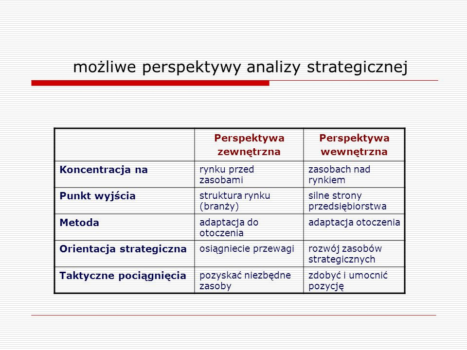 możliwe perspektywy analizy strategicznej