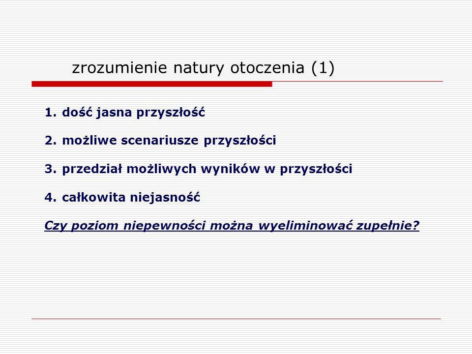 zrozumienie natury otoczenia (1)