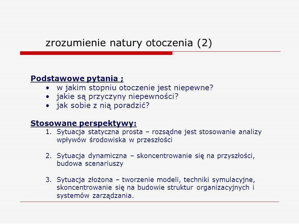 zrozumienie natury otoczenia (2)