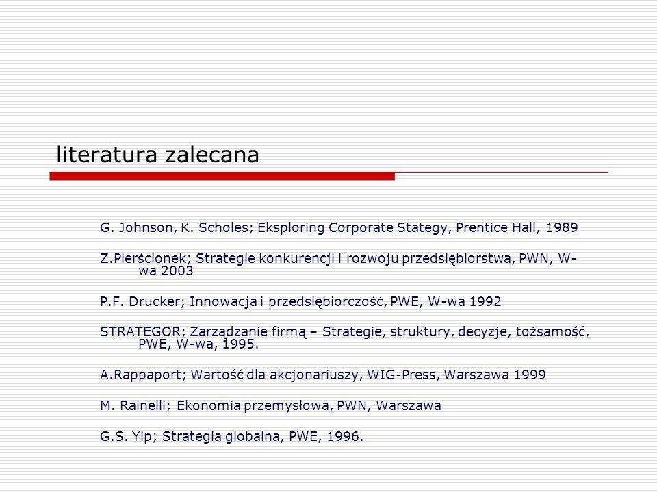 literatura zalecanaG. Johnson, K. Scholes; Eksploring Corporate Stategy, Prentice Hall, 1989.