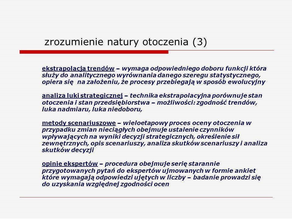 zrozumienie natury otoczenia (3)
