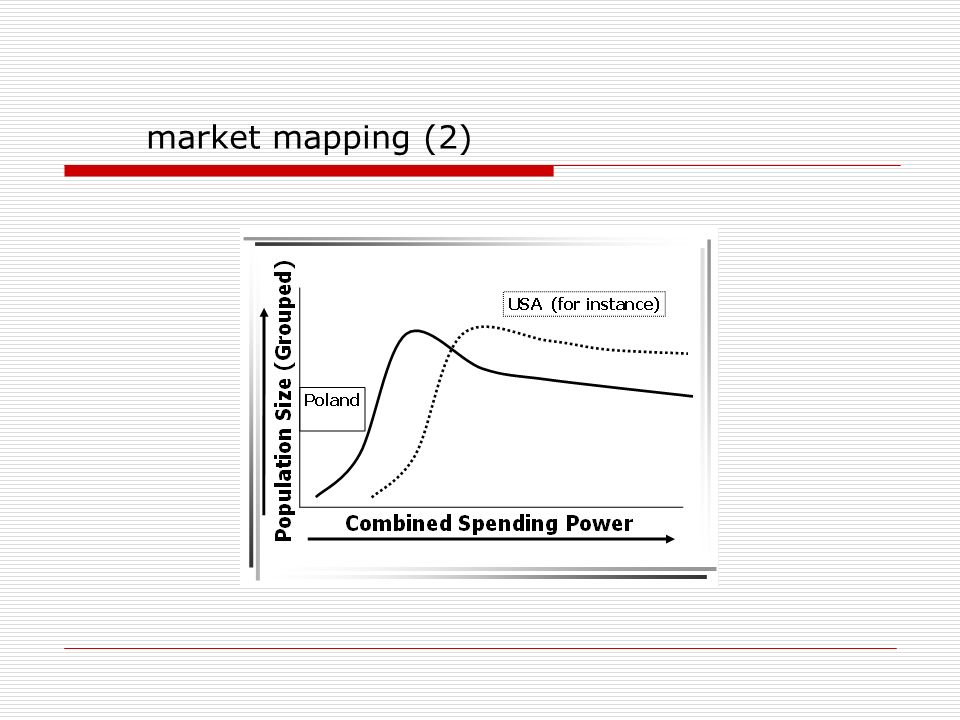 market mapping (2)