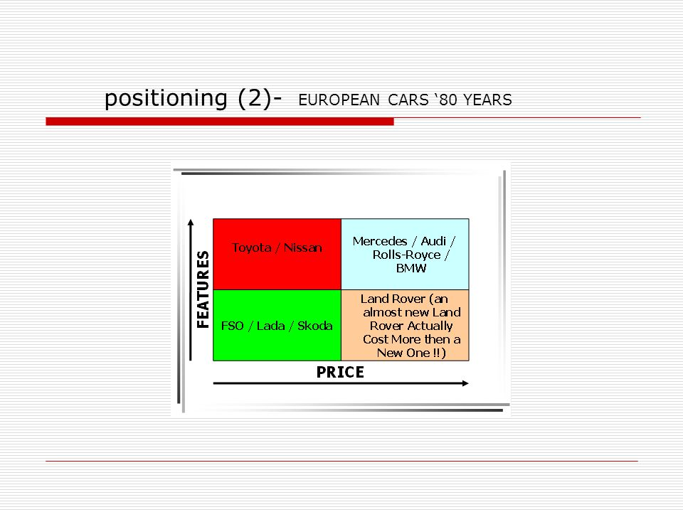 positioning (2)- EUROPEAN CARS '80 YEARS