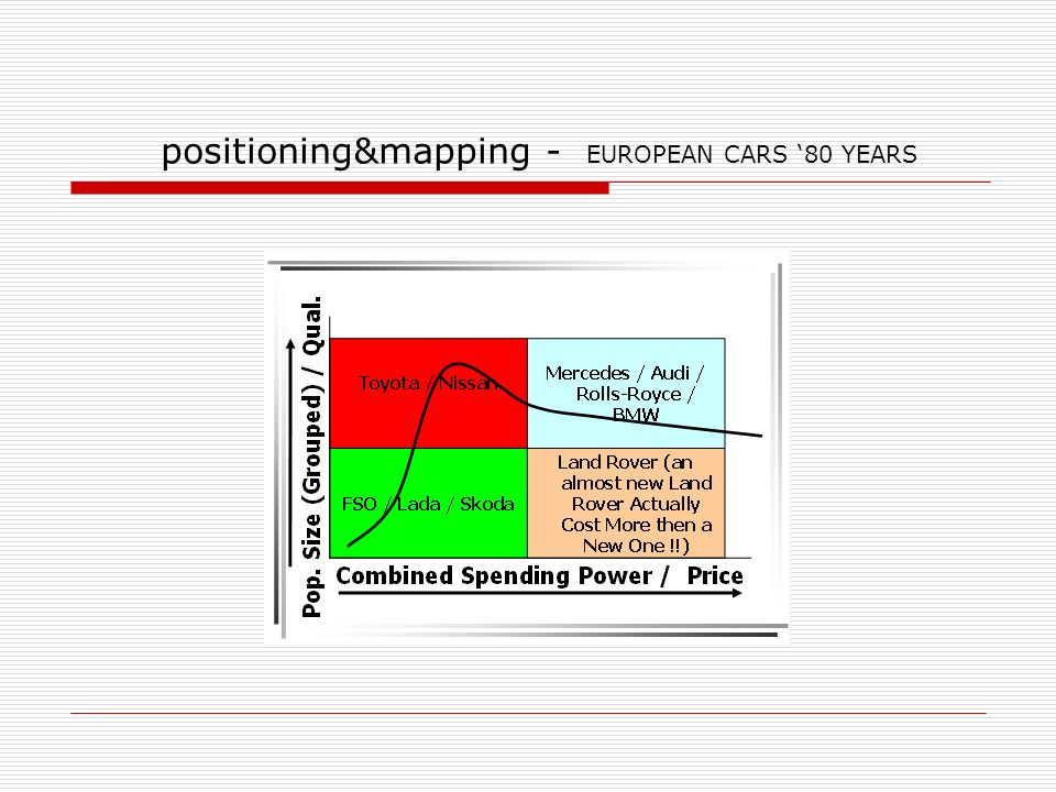 positioning&mapping - EUROPEAN CARS '80 YEARS