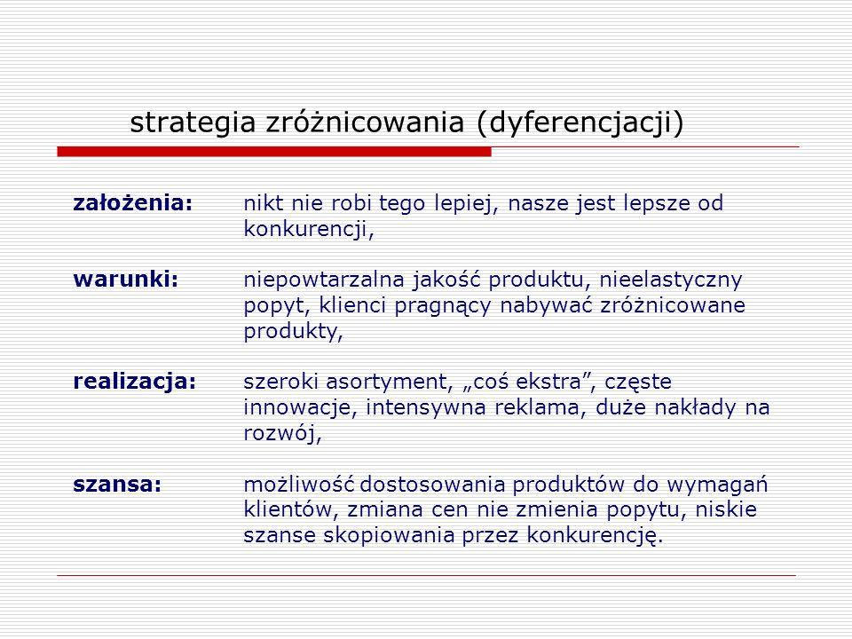 strategia zróżnicowania (dyferencjacji)