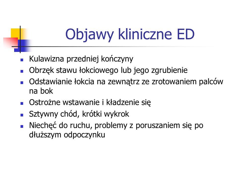 Objawy kliniczne ED Kulawizna przedniej kończyny