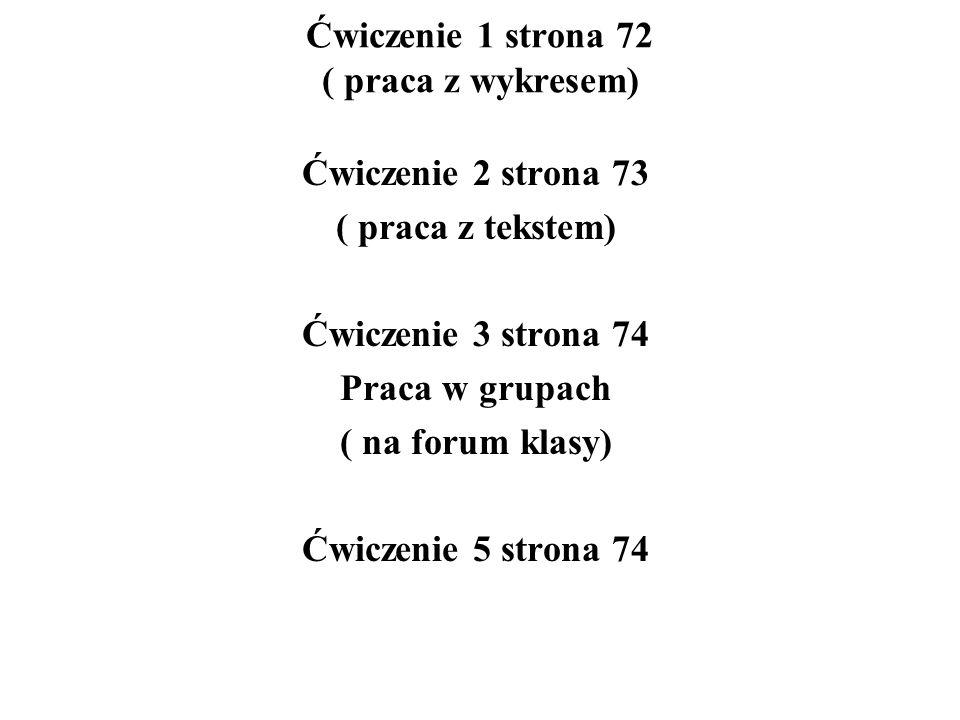 Ćwiczenie 1 strona 72 ( praca z wykresem)
