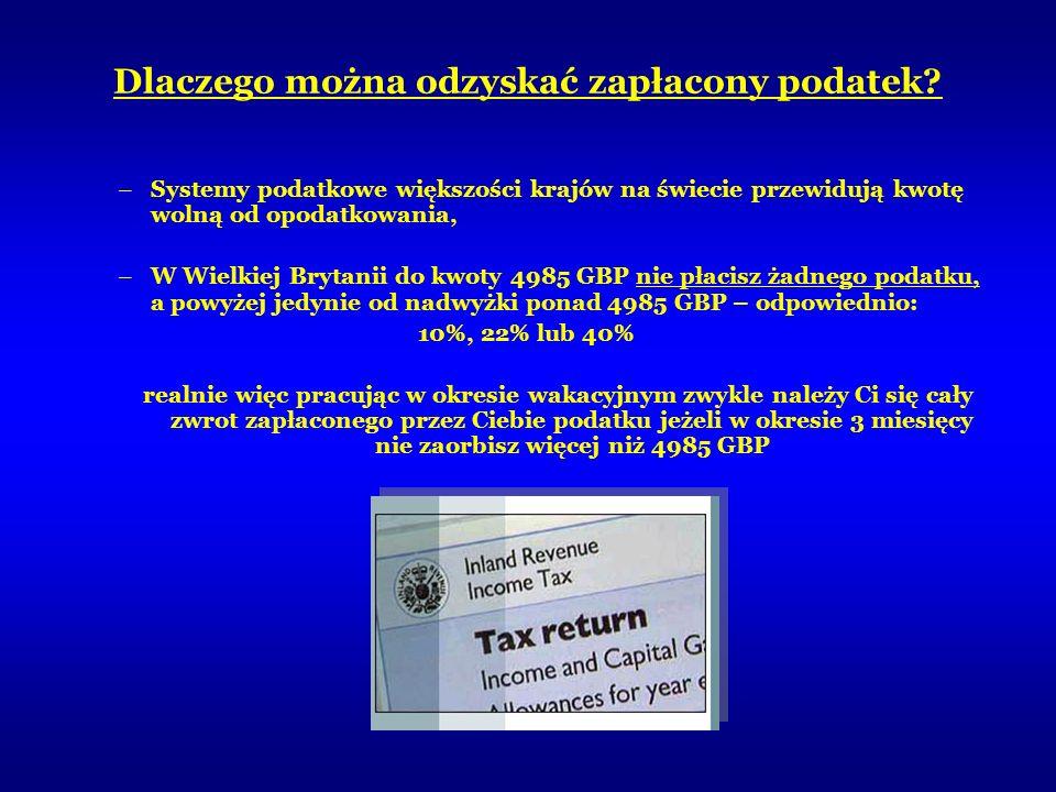 Dlaczego można odzyskać zapłacony podatek