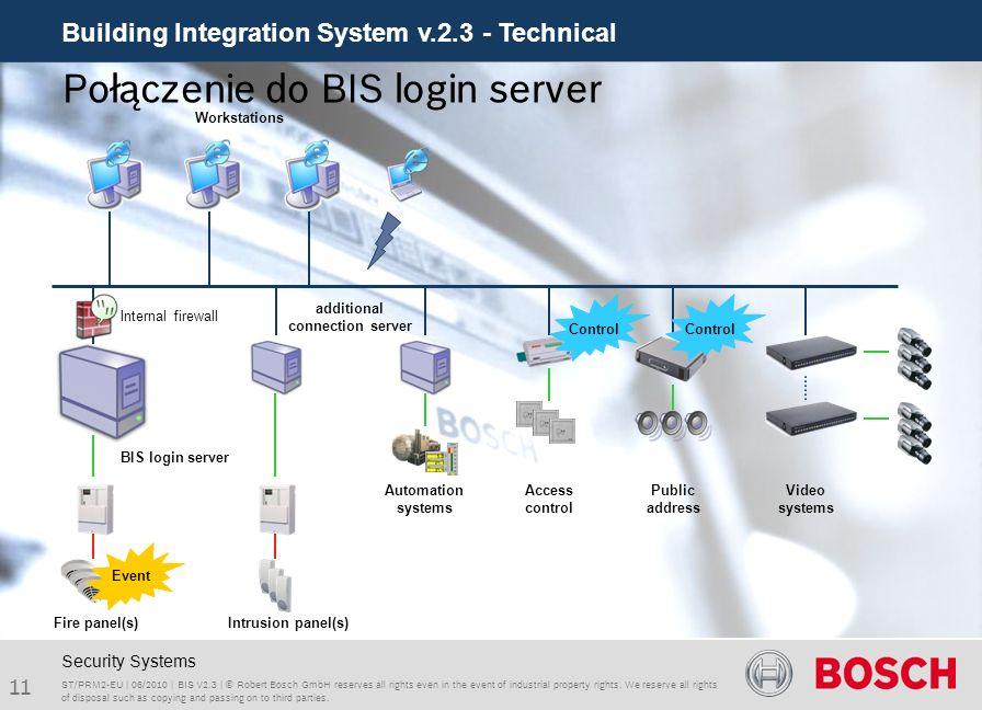 Połączenie do BIS login server