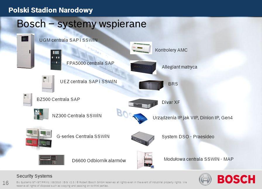 Bosch – systemy wspierane