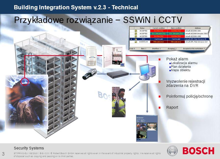 Przykładowe rozwiązanie – SSWiN i CCTV