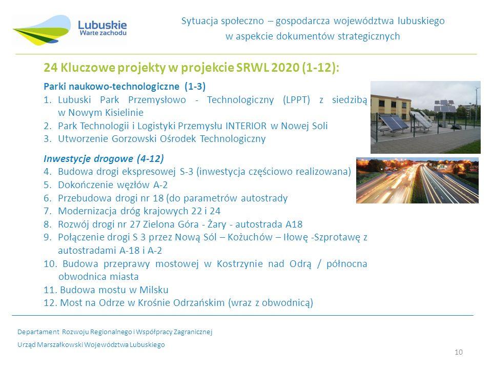 24 Kluczowe projekty w projekcie SRWL 2020 (1-12):