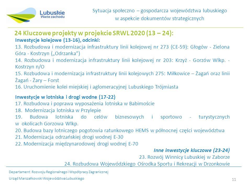 24 Kluczowe projekty w projekcie SRWL 2020 (13 – 24):